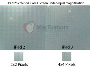 ipad_2_ipad_3_pixels3
